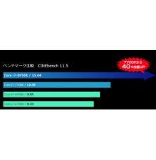 【おすすめのゲーミングPC】3万円お得がもらえた!!選ぶとき、五つのポイントをご紹介!